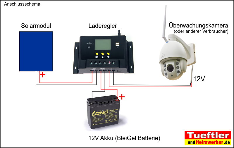 laderegler-anschluss-schaltung