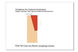 PDF mit Schablone für Ausschnitt aus Bein