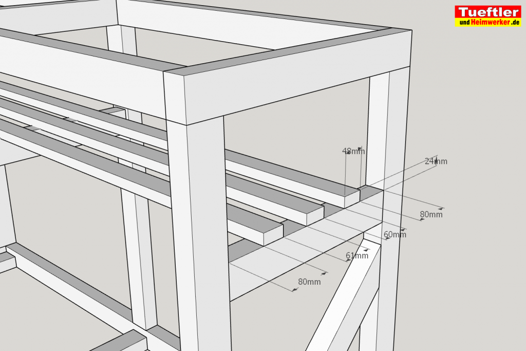 Schritt-6-Hochbeet-Muellbox-Gartenbox-Sketchup-Dachlatten-anschschrauben