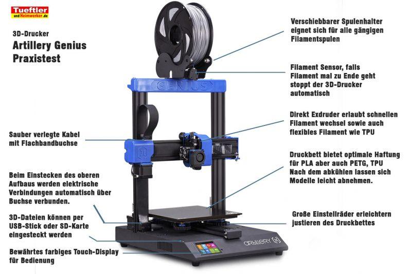Artillery-Genius-Test-3D-Drucker-Aufbau