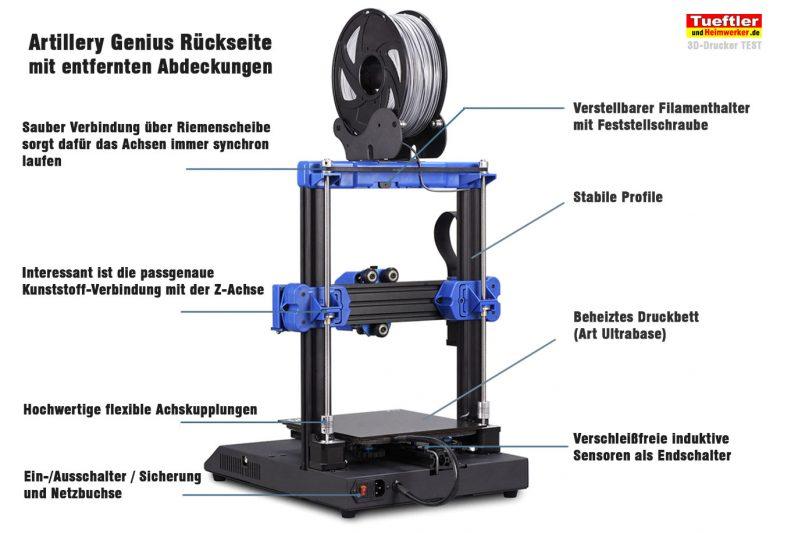 Artillery-Genius-Test-3D-Drucker-Aufbau-Rueckseite