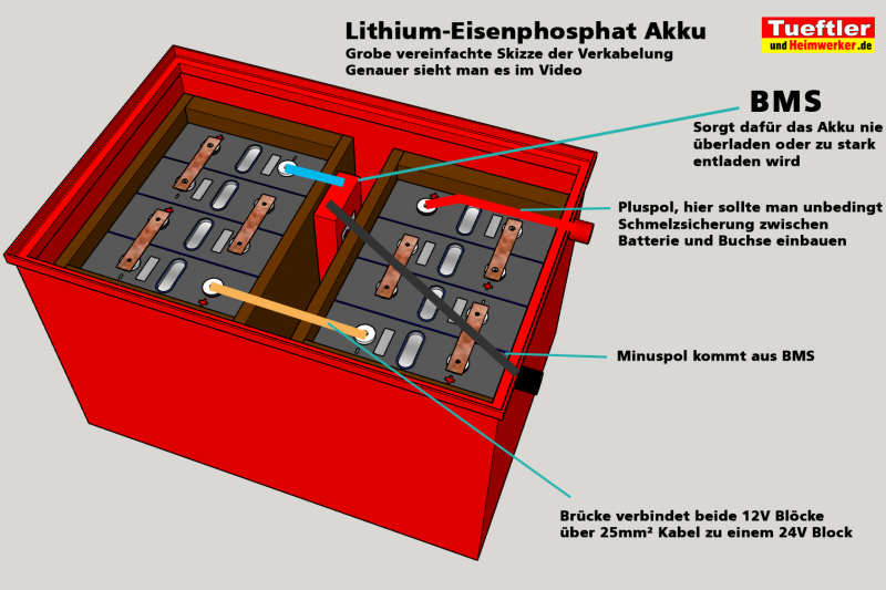 Lithium-Eisenphosphat-LiFePO4-Akku-bauen-Skizze-Verkabelung-BMS